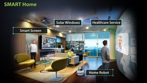 Idea of Future Smart Homes and Automation