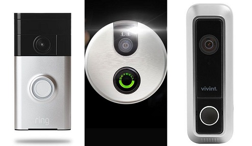 DoorBell Camera for Smart Home Automation